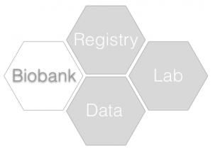KHFI Core Biobank
