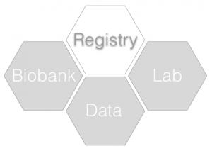 KHFI Core Patient Registry